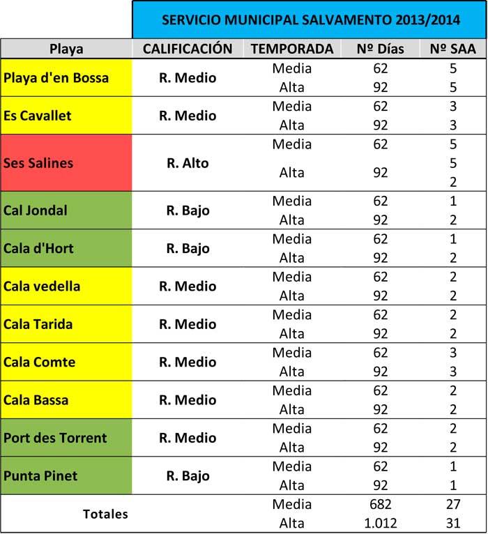 SERVICIO-MUNICIPAL-2013-2014