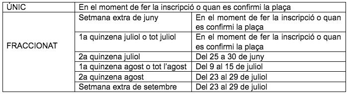 datesPagament