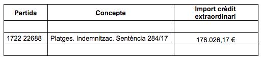 Ple-22022018-1